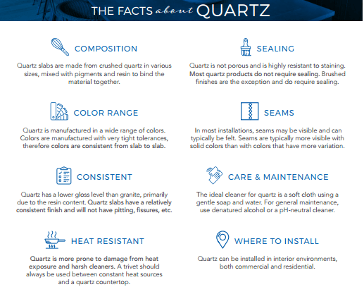 Facts about Quartz